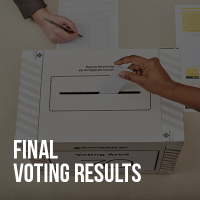 Final Voting Results